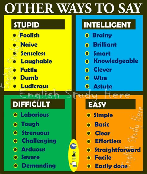 """Other Ways to Say """" Easy"""", """"Difficult"""", """"Stupid"""" and"""