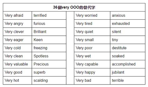 Pin by Leona Huang on English | Very tired, Very clever